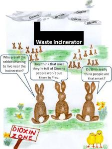 20110403_04+Webpage$2B+Dioxin+Cartoon+Poster+Generic$2BBubbles