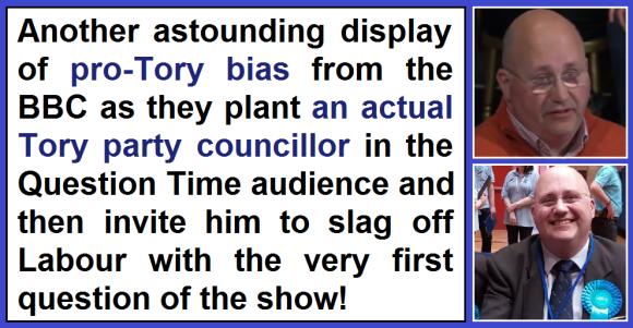 Image result for bbc bias