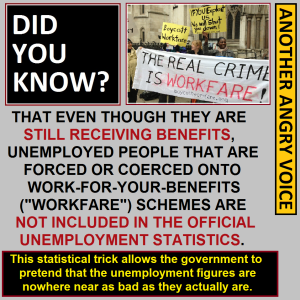 Did You Know workfare unemployment statistics