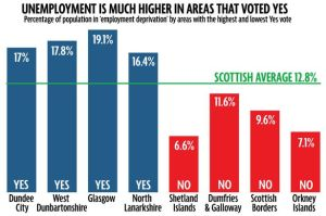 scotland-unemployment-2