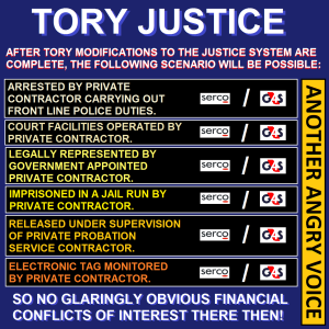 Tory Justice conflicts of interest