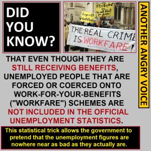 Did You Know workfare unemployment statistics