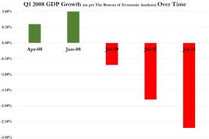 20140529_GDP_0