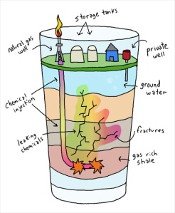 fracking-whats-in-your-water-cartoon-sm