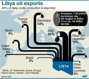 libya-oil-map