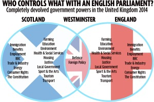 devo-venn-english-parl-desk
