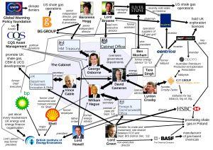 fracking_organogramert