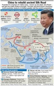 china-silk-road