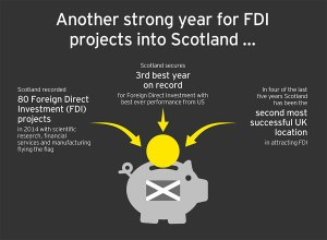 ey-scotland-as-another-strong-year