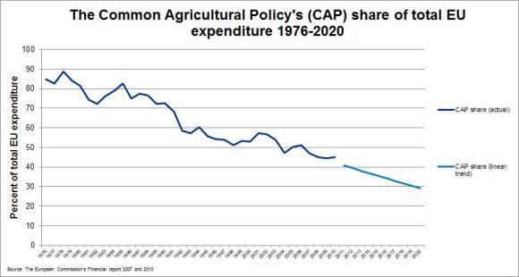cap-share-1976-20201