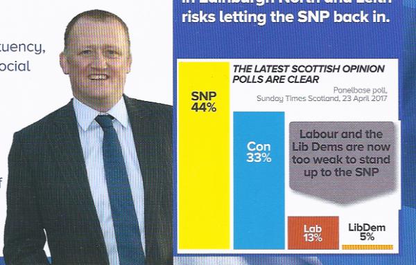 conservative-leaflet-2017-05-10-chart